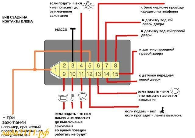 Подключение автомагнитолы в