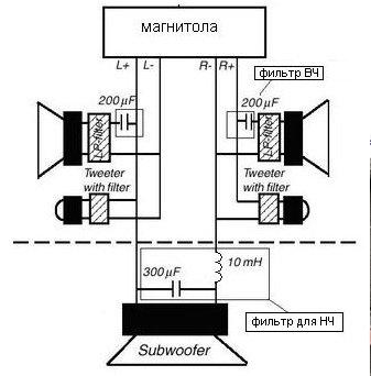 Как подключить сабвуфер к автомагнитоле своими руками