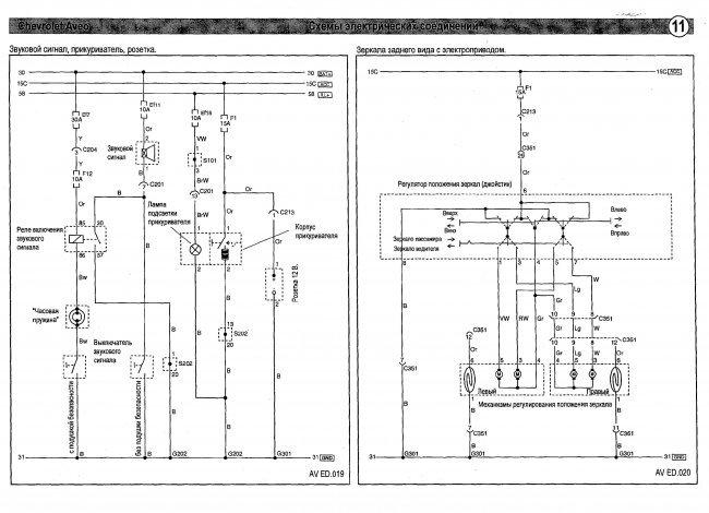 Схемы автомагнитол