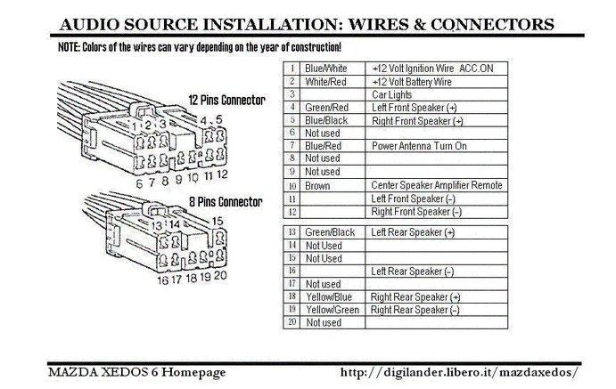 Схема подключения автомагнитолы toyota фото 58