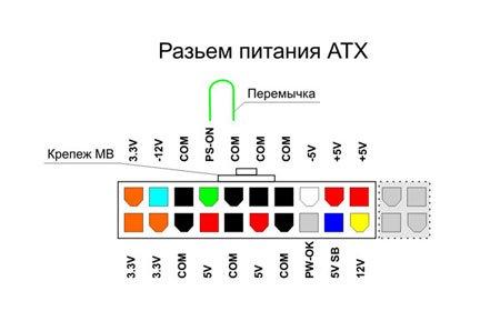 Как подключить автомагнитолу к 220 своими руками через БП ATX