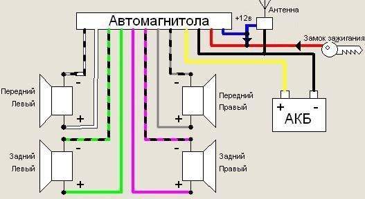 Схема как подключить автомагнитолу к сети 220