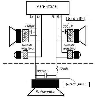 Схема подключения саба активного