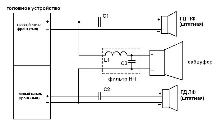 Схема: подключение сабвуфера