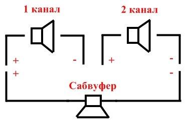 Как сделать корпус сабвуфера фото 408