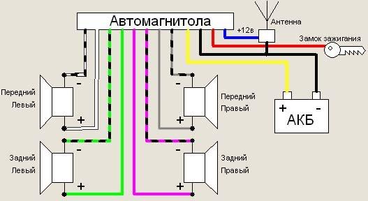 как подключить антенну к автомагнитоле видео