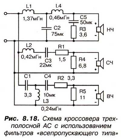 Схемы кроссоверов для акустики