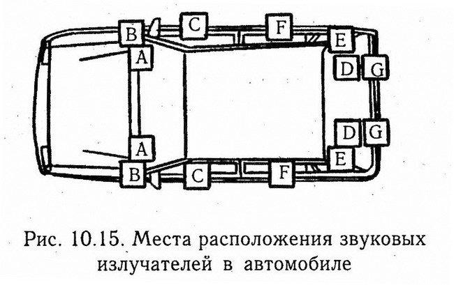 Акустические системы доработка схема 62