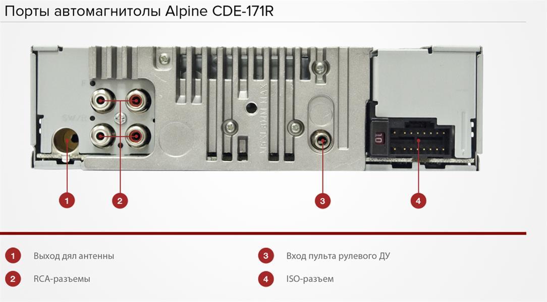 Автомагнитолы alpine: рассмотрим основные характеристики