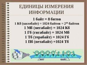 Единицы измерения информации