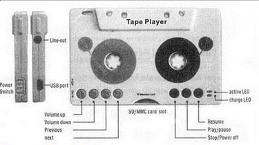 Адаптер кассетный для автомагнитолы своими руками