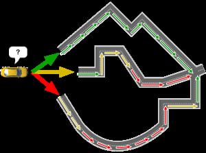 Разные возможные пути в зависимости от интенсивности движения