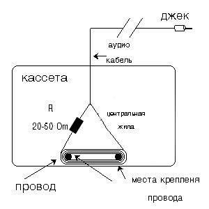 Схема адаптеры на автомагнитолу