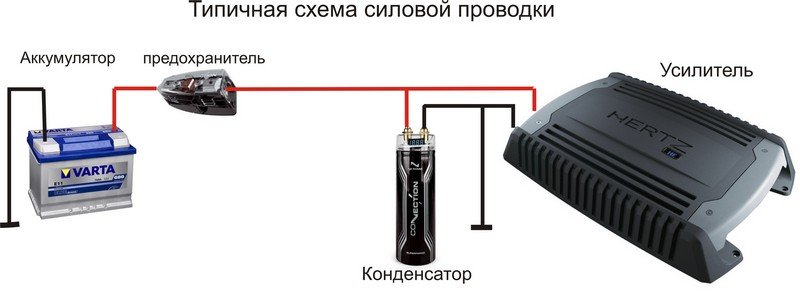 Схема подключения сабвуфера и