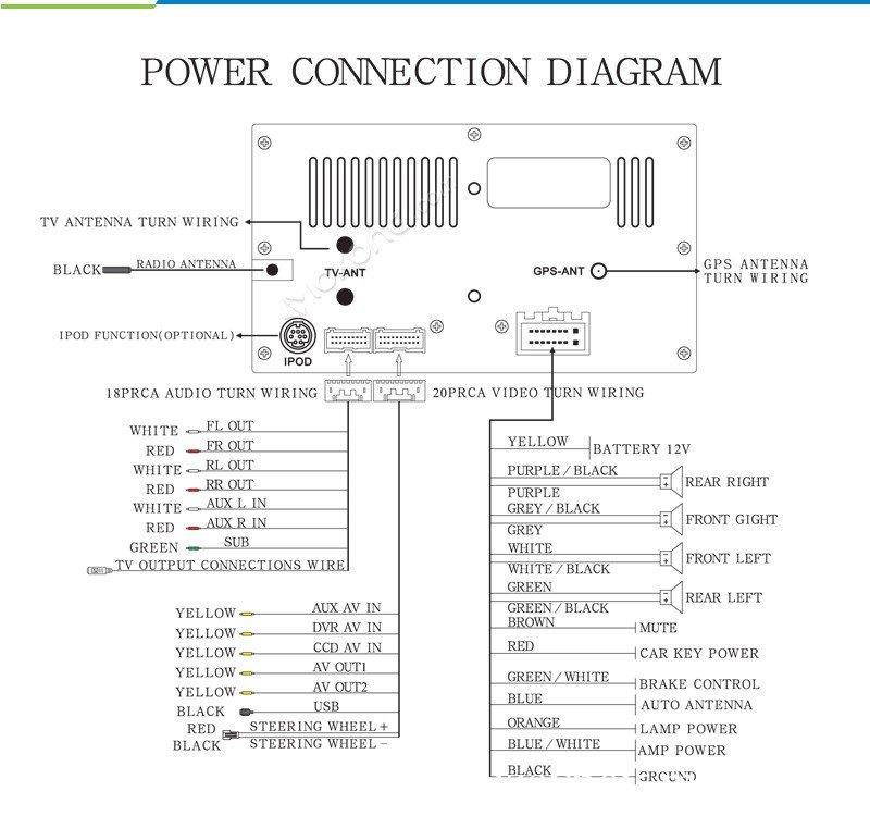 Схема штатных автомагнитол