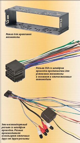 провода на автомагнитолу