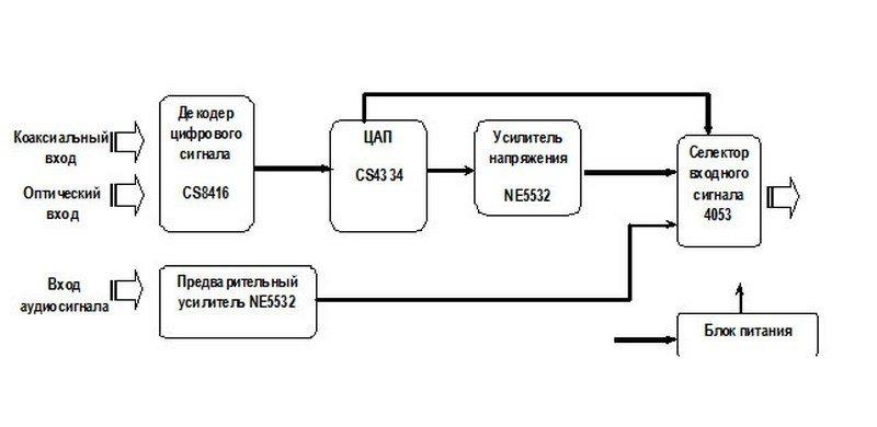 Электроакустическая схема с выходом на наушники