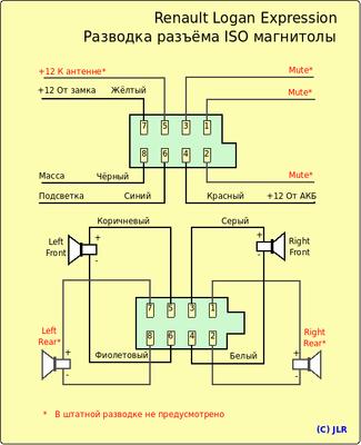 Схема подключения iso