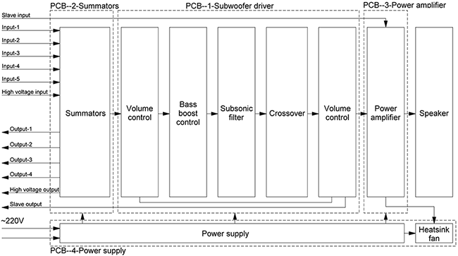 Электрическая схема активного
