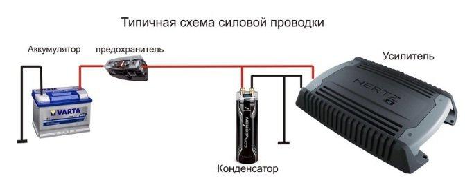 Схема конденсатора