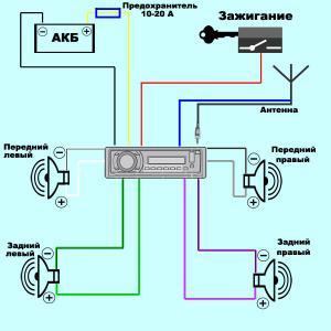 Автомагнитолы hyundai и схема подключения