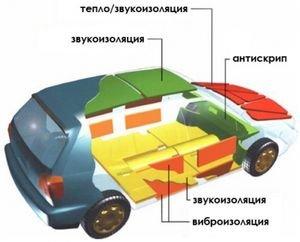 Лучшая шумоизоляция автомобиля заключается в комплексе мер
