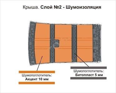 Материал идущий вторым слоем