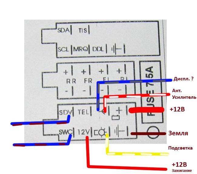Инструкция автомагнитолы blaupunkt car 300