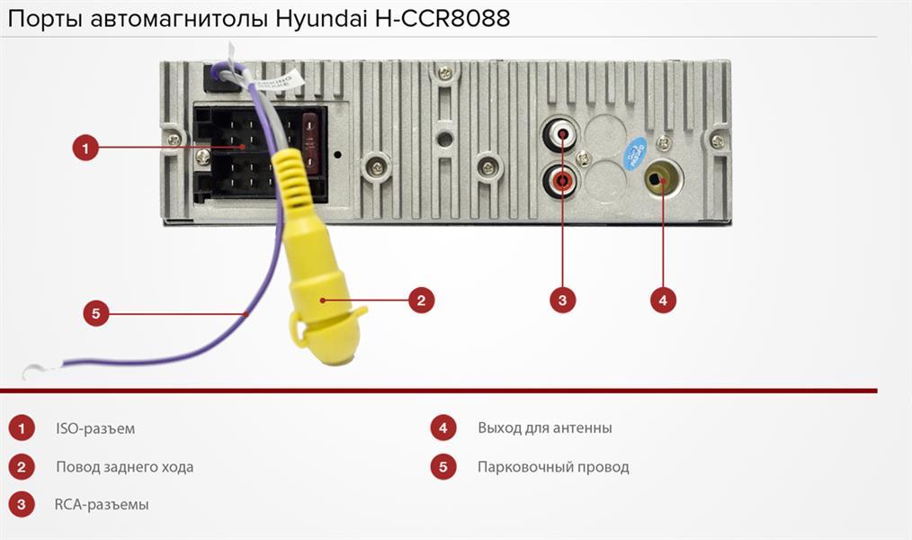схема подключения автомагнитоле hyundai 2009g