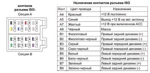 Схема автомагнитолы для нексия