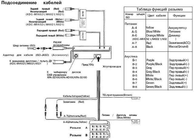 Схема автомагнитолы kenwood