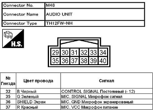 Схема автомагнитолы redpower