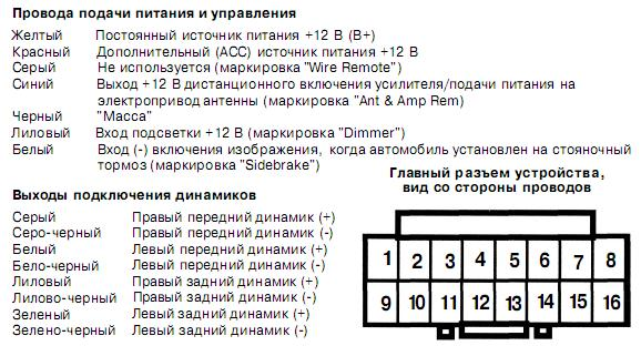 Схема для автомагнитолы mystery 693