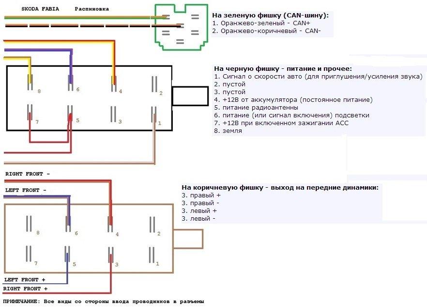 Схема распиновки разъемов