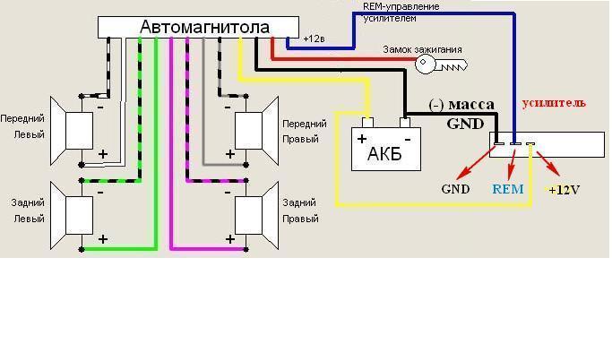 Схема подключения магнитолы сони