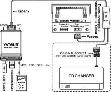 Специальный адаптер и схема его подключения
