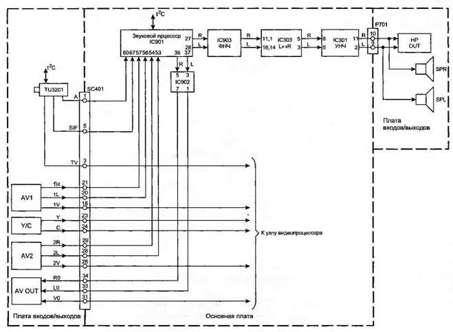 Инструкция Для Автомагнитолы Dawoo