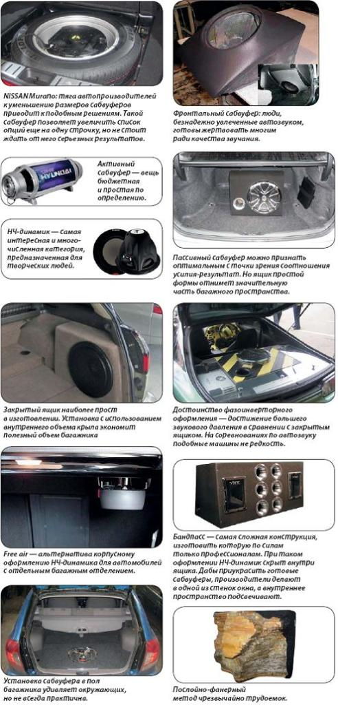 Варианты монтажа сабвуфера в машине