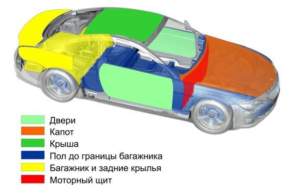 Автомобильная шумоизоляция