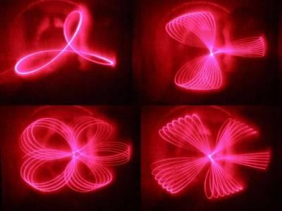 Как сделать светомузыку лазерную