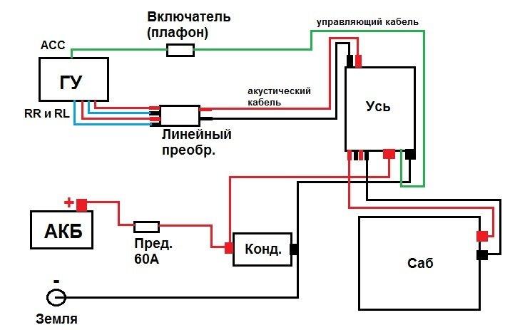 Фото схемы подключения сабвуфера
