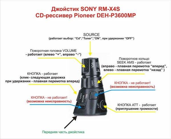 Проводной пульт для автомагнитолы pioneer