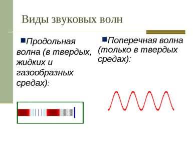 Типы акустических волн