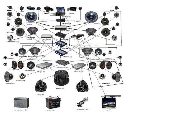 Схемы подключения автоакустики