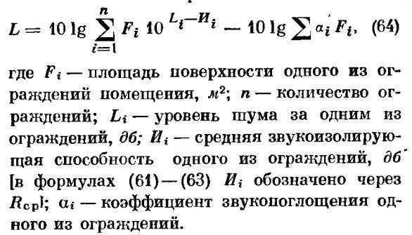 Лучшая формула для расчета материалов ШВИ