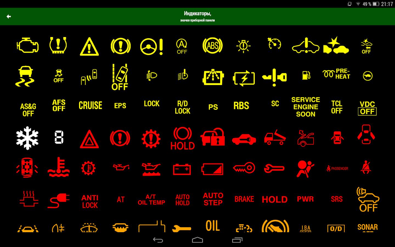 Тест: а вы знаете, зачем в машине эти кнопки?